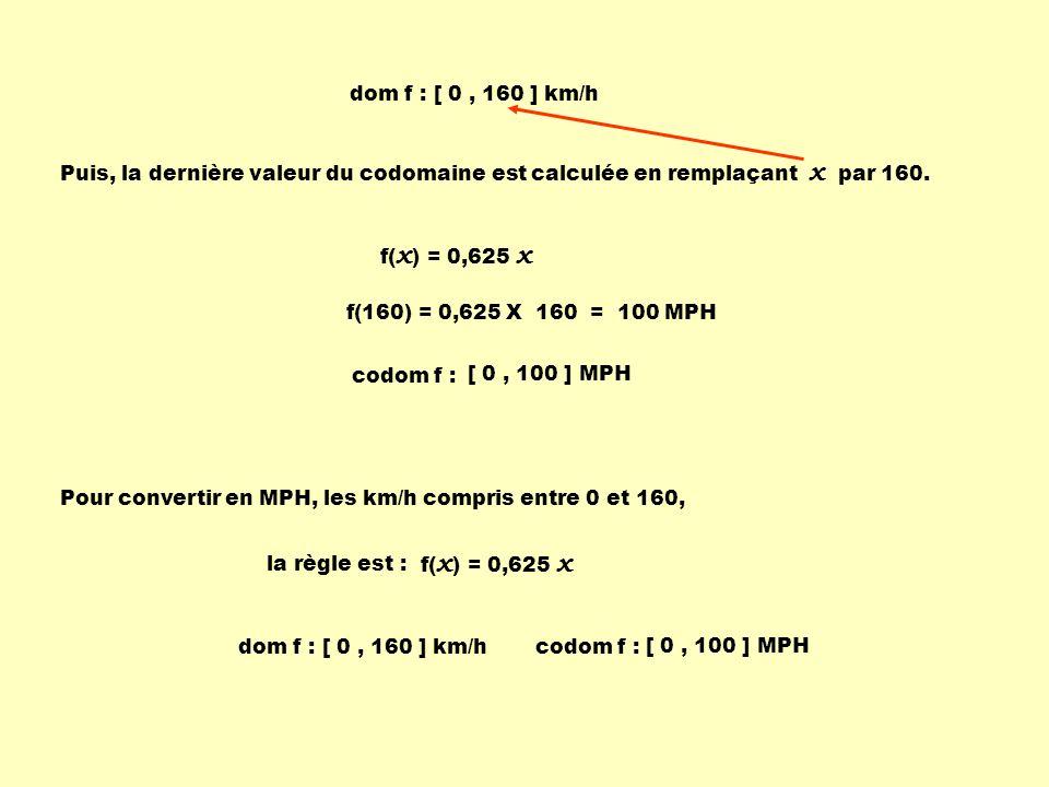 dom f : [ 0 , 160 ] km/h Puis, la dernière valeur du codomaine est calculée en remplaçant x par 160.